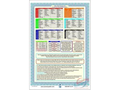 Beş Vakit, Cuma ve Teravih Namazları Posteri